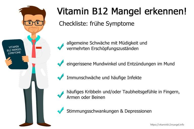 vitamin-b12-mangel-infografik